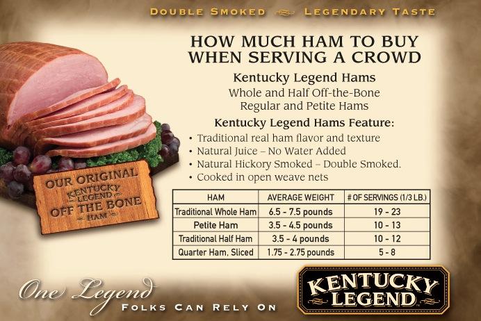 Kentucky Legend Ham Glaze Recipe Best Photos And Description