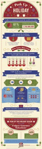 Folgers Infographic