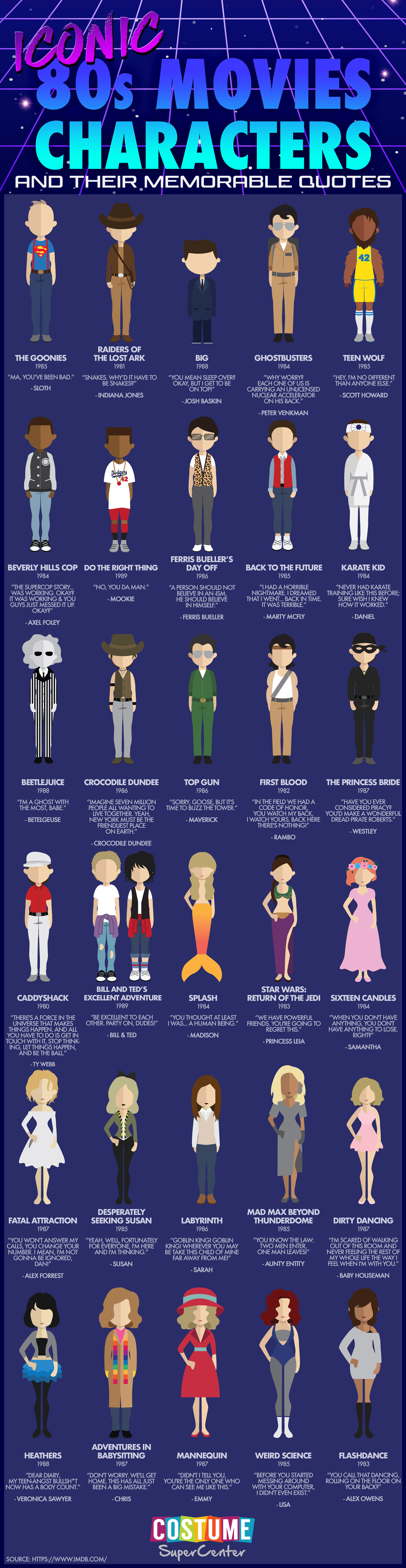 Iconic 80's Movies Characters and Their Best Lines